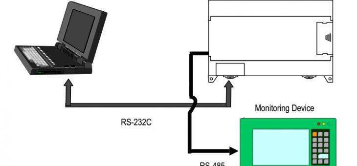 LG PLC Master-K 120S Serisi Kullanıcı manueli